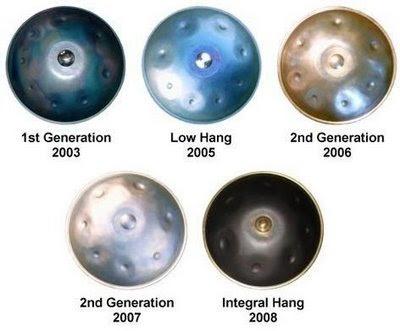 Петте версии на ханга