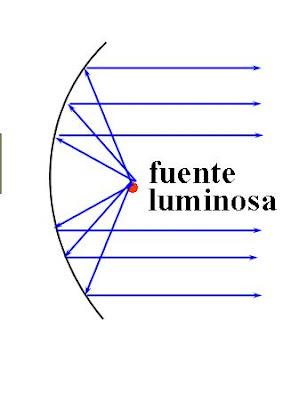 ejemplo+parabola1.jpg