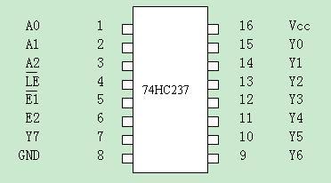 IC 74HC237
