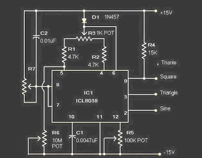 Circuit of Function Generator