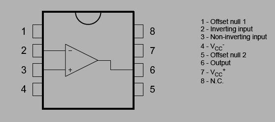 osilator gelomabang kotak varibel 1hz