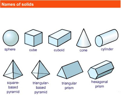 Engineering Drawing: Projections of Solids