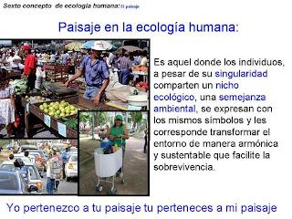El paisaje en la ecologia humana