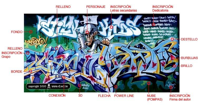 letras para graffiti. example, Diferentes