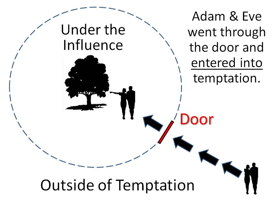 the influence of the garden of eden through temptation Why did god allowed satan into the garden of eden to tempt eve if he forbid the temptation of eve to happen then we will not be in this mess why did god allowed it.