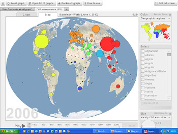 graficos do gapminder