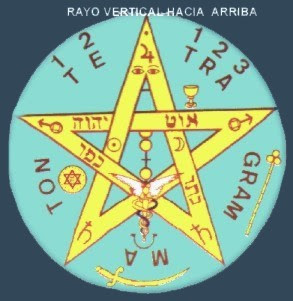 Simbologia del tetragramaton Tetragramaton%5B1%5D