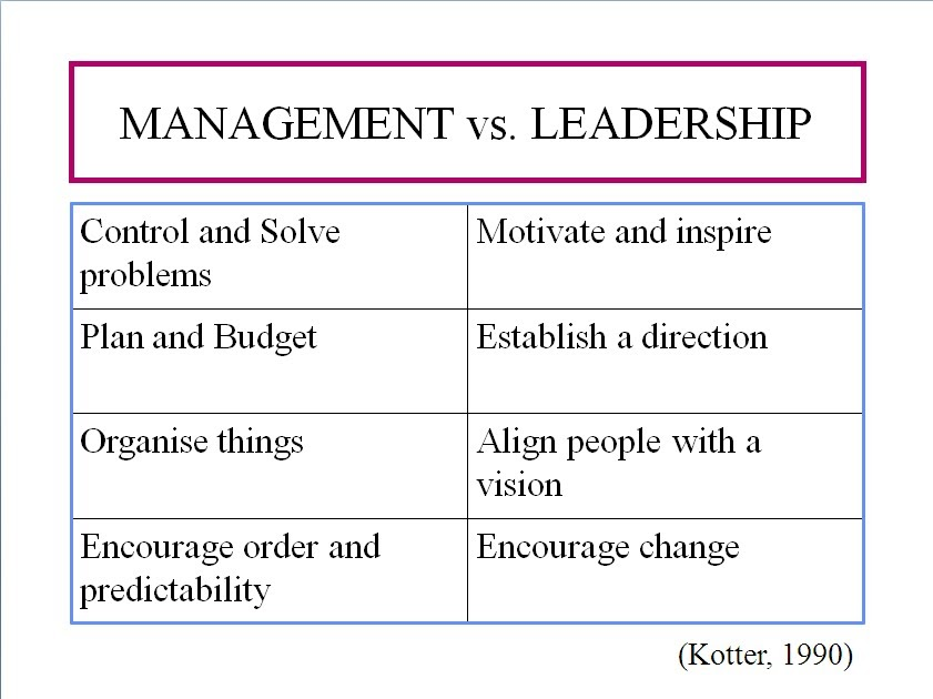 management and leadership week 5 essay Leadership and management are two complementary systems of action, which both are necessary for an organization to thrive, but they are not the same leadership is defined as the process of social influence in which one person can enlist the aid and support of others in the accomplishment of a.