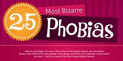 fobia phobia