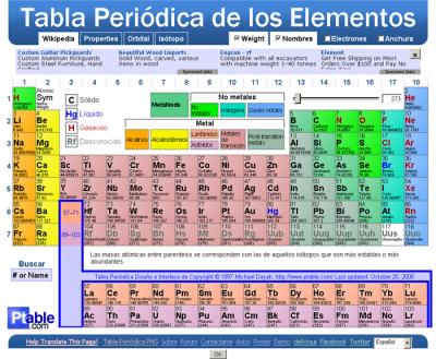 La ciencia es bella fantstica tabla peridica urtaz Choice Image