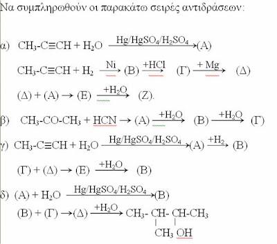 Οργανική χημεία. αντιδράσεις