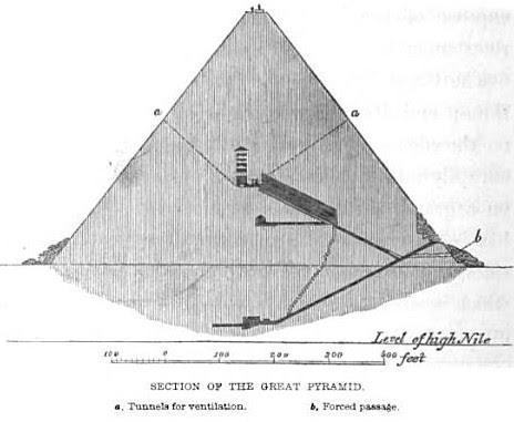Pyramidales le site de la grande pyramide fut for Architecte de pyramide