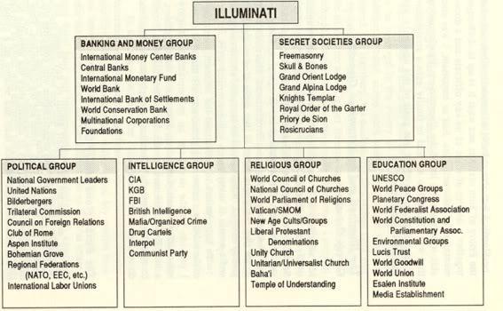 13 BLOODLINES OF THE ILLUMINATI  THE DISNEY BLOODLINE