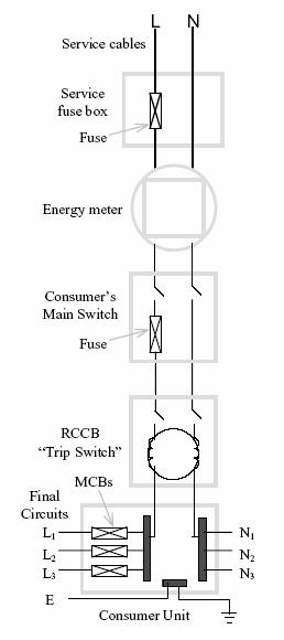 Rosemount 3051 Wiring Diagram likewise Alternator Light Wiring Diagram in addition Stereo Decoder Fm moreover Wiring Diagram To 1998 Mercedes W140 Power Antenna likewise 2004 Jeep Grand Cherokee Door Wiring Diagram. on becker wiring diagram