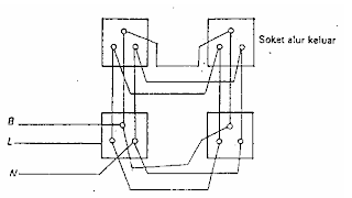 Soket 13  Dan 15 in addition Ac power plug besides C er Trailer Wiring Diagram further Nema 14 50 Wiring Schematic also Leviton Nema 10 30r Wiring Diagram. on wiring diagram for 15 amp plug