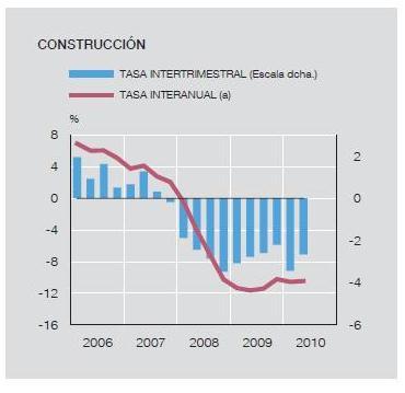 Her doto blog de ciencias sociales y pensamiento por - Empresas de construccion en madrid ...