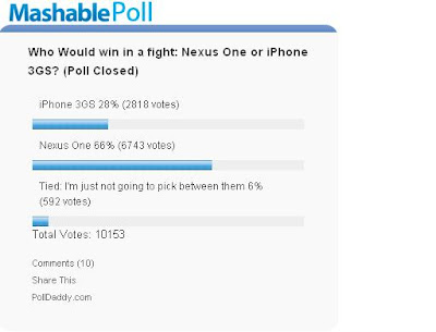 iPhone & Google Nexus one