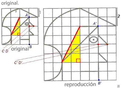 Matematicas Maravillosas: Dibujo a ESCALA - Método del cuadriculado