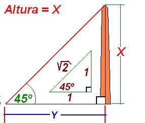 Matematicas Maravillosas: Cálculo de Distancias Inaccesibles