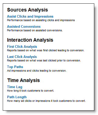 """Google AdWords Reports """"Suchtrichter"""" / """"Search Funnels"""""""