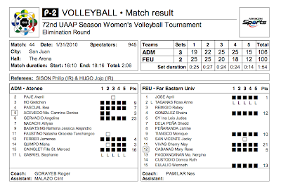uaap standing in womens volleyball 2013