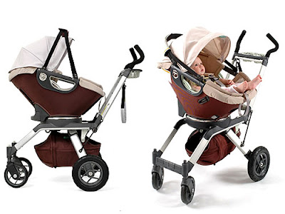 Celebrity Baby Strollers - Classy Mommy