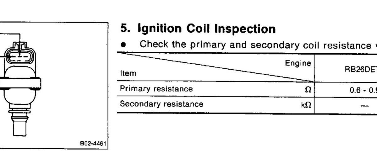 96 ford ranger spark plug wiring diagram  | 1921 x 1405