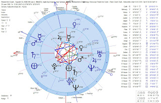 Astrology+Horoscope+Poland+Air+Crash+-+Plane+Release+Chart+Compared+to+Plane+Crash+Chart