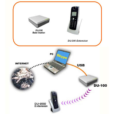 VOIP Internet Phone