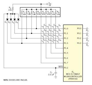 Interrupt-driven keyboard for microcontroller