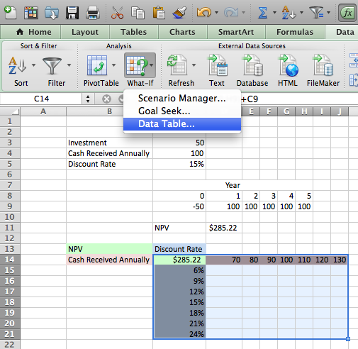 Kellogg MBA Class of 2011: Excel data tables to the rescue