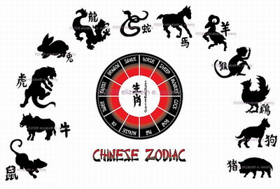 the tattoos chinese zodiac desaign tattoos. Black Bedroom Furniture Sets. Home Design Ideas
