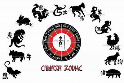 The Tattoos Chinese Zodiac Desaign