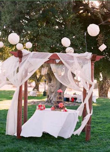 Costurero real inspiracion para tu boda medieval faerica - Tu boda perfecta ...