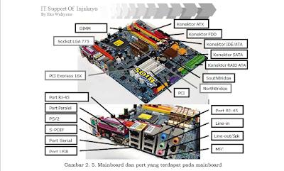 Motherboard Intel LGA