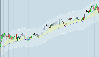 tendencia trading