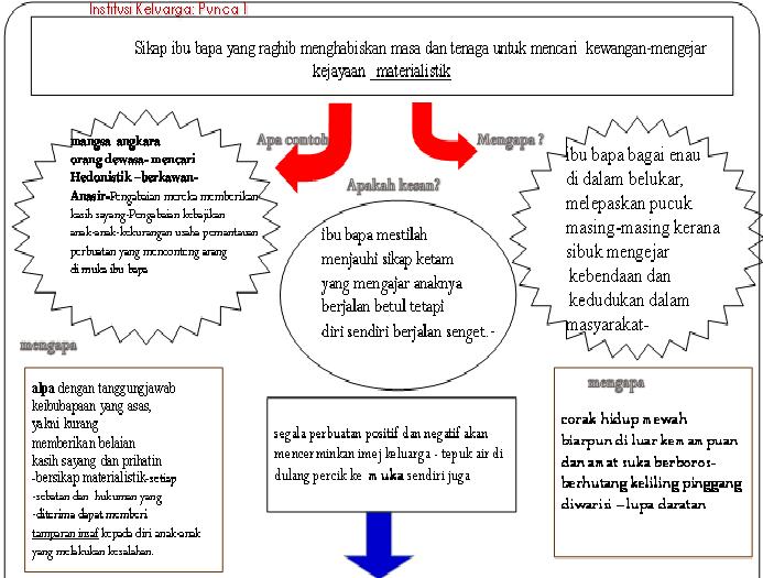 bm ratio essay