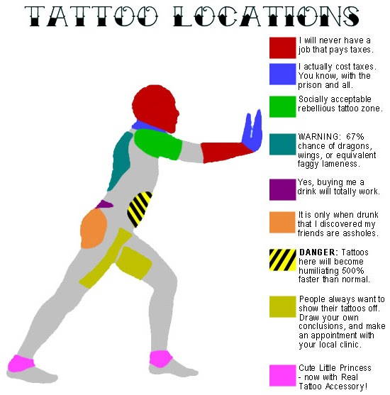 best place to get a tattoo. Places+to+get+tattoos+on+