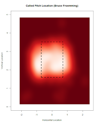 Fixing Up smoothScatter Heat Maps