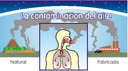contaminacion del aire