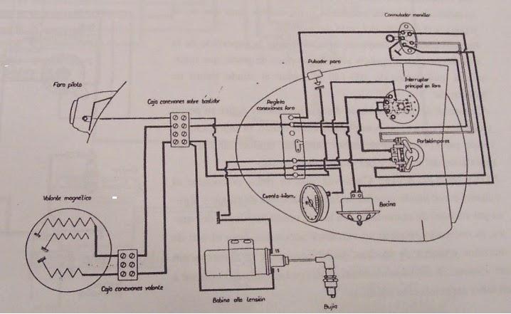 coches manuales esquemas electricos motos