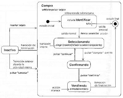 esporadicas fuera de la empresa diagrama de clases:
