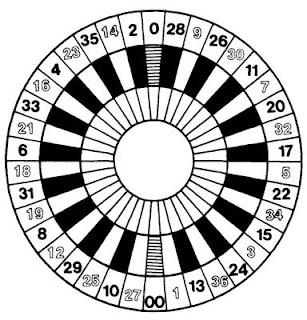 Juegos de casino ruleta electronica gratis