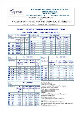 Mediclaim India: May 2009
