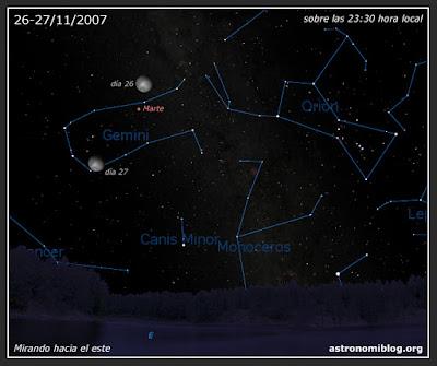 La Luna y Marte los días 26-27/11/2007