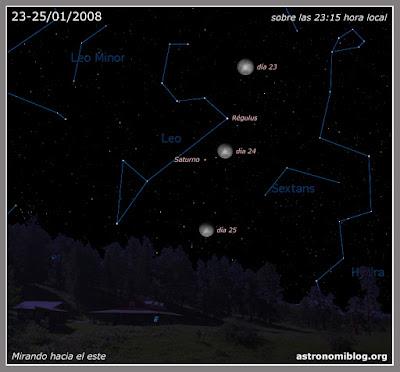 Panorámica días 23-25 de enero de 2008