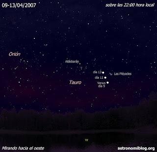 Venus y las Pléyades 9-13/4/2007