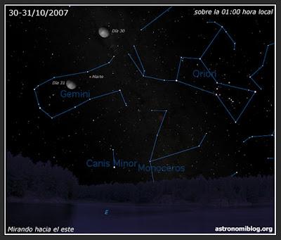 La Luna y Marte los días 30-31/10/2007