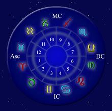 Horoscopo semanal atualizado
