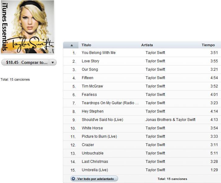 the essential cyndi la... Taylor Swift Songs List